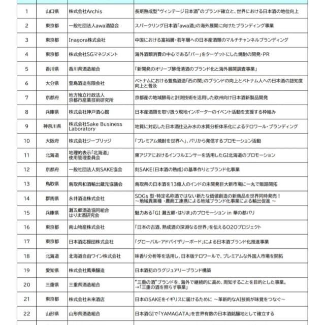 「夢雀」国税庁「日本産酒類のブランド化推進事業」に選定されました。